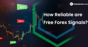 how reliable are free forex signals - 1000pip Builder