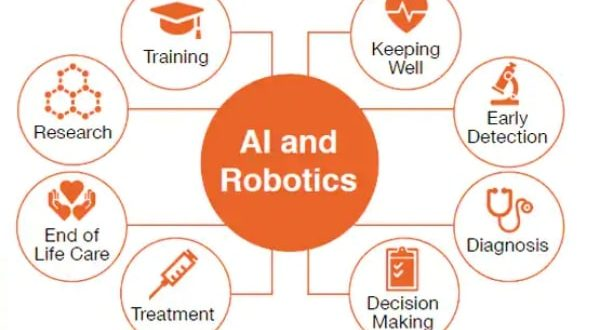 Importance of Robots and AI in the world of mental healthcare