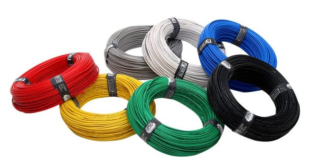 Wires & cables manufacturers in India