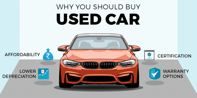 Know the Reasons - Why you should buy a used car