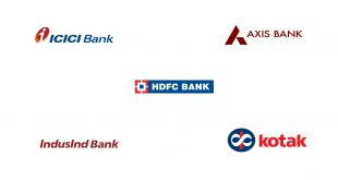 Top 5 Private Banks in India