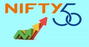 Understanding Nifty 50