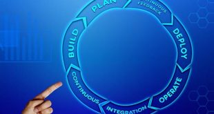 The Importance of Aligning Business and IT Strategies