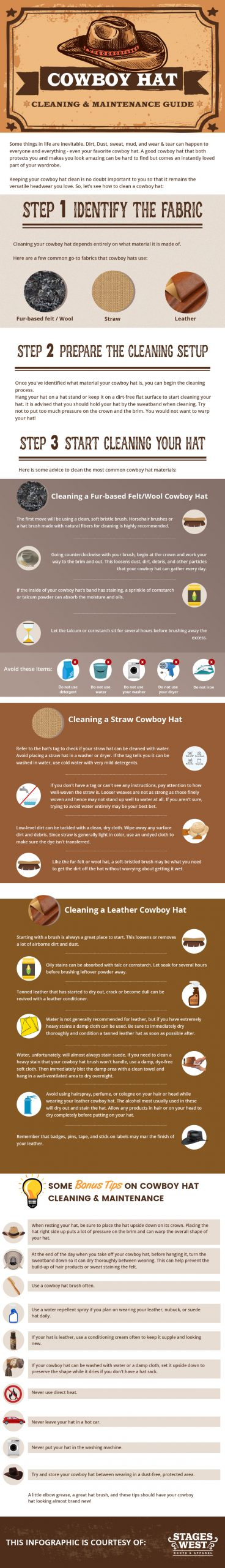 How To Take Care For Your Cowboy Hat