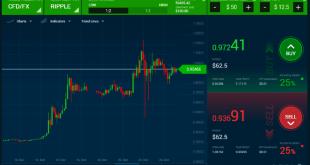 Create a Trading Platform