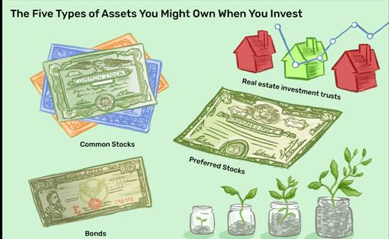 Where to Invest Your Money Stock Market