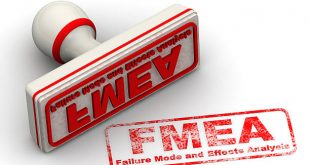 FMEA Guidelines to Boost Your Business Productivity